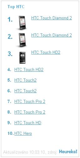 10 TOP produktů v sekci