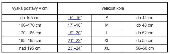Jak vybrat jízdní kolo  - Heureka.cz fd0994643d
