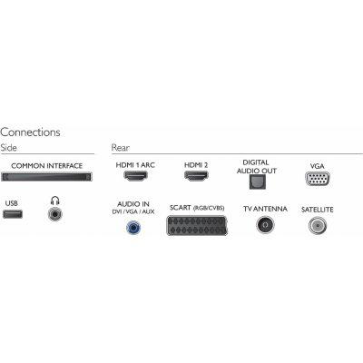 Philips 43PFS6805
