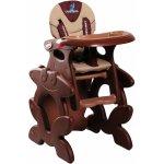 Jídelní židličky Caretero