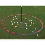 Eye-Line Target Circles