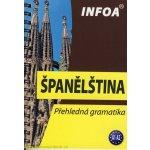 Přehledná gramatika - španělština