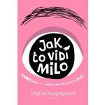 Mladá fronta a. s. Jak to vidí Milo