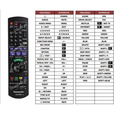 Predátor Panasonic DMR-BST855 náhradní dálkový ovladač jiného vzhledu