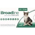 Broadline spot-on pro kočky 2,5-7,5 kg
