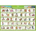 Die Alltagsaktivitäten / Každodenní aktivity - Naučná karta