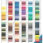 Nitě PES Aerofil (100 m) - různé barvy - Madeira