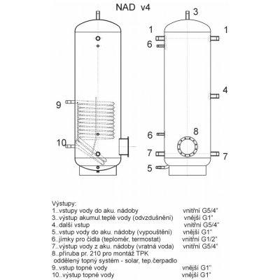 Dražice NAD 500 v4