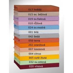 Brotex prostěradlo froté tmavě zelené 90x200