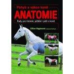 Pohyb a výkon koně - Anatomie. Rady pro trénink, ježdění i péči o koně - Gillian Higginsová, Stephanie Martinová - Metafora