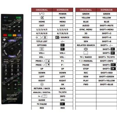 Dálkový ovladač Predátor Sony KD-65X9005A