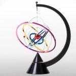 Orbitální kinetická soustava