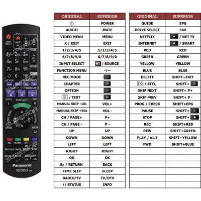 Predátor Panasonic DMR-BST750 náhradní dálkový ovladač jiného vzhledu
