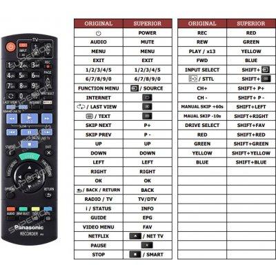 Dálkový ovladač Predátor Panasonic DMR-BST760