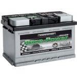 Intact Race-Power RP45+ 12V 45Ah 410A
