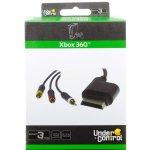 AV kabel Xbox 360