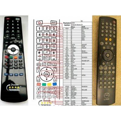 GENERAL LINN CLASSIK MOVIE DI - dálkový ovladač, náhrada kompatibilní