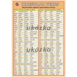 771537b5857 Irregular verbs - nejužívanější anglická nepravidelná slovesa - Kupka Petr  a kolektiv