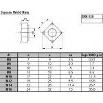 M08 Matice přivařovací 4HR - DIN 928 / ČSN / ISO 11440.11.00.080.000