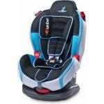 Caretero Sport Turbo 2015 Blue