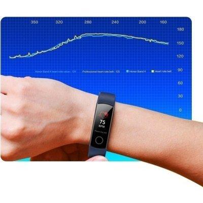 Údaje o srdeční frekvenci
