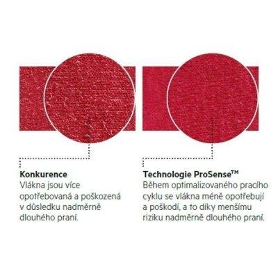 Technologie ProSense