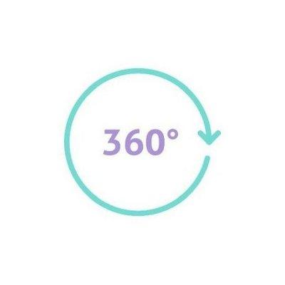 Otočná hlavice 360°