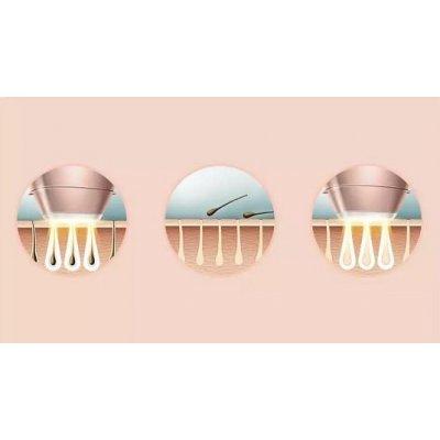 Vyvinutá předními dermatology