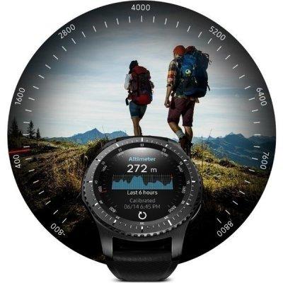 GPS a mnohem více