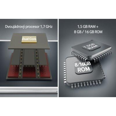 Rychlý procesor a dostatek paměti