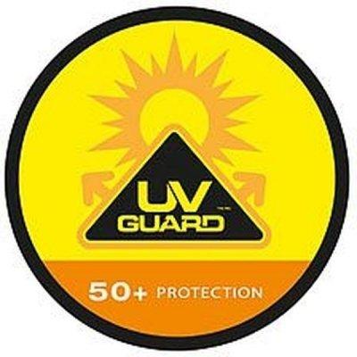 Spolehlivá ochrana před sluncem