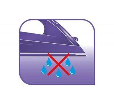 Funkce Anti Drip brání vzniku skvrn na prádle