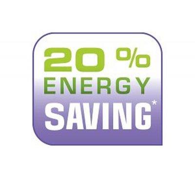 Nastavení Eco pro úsporu energie