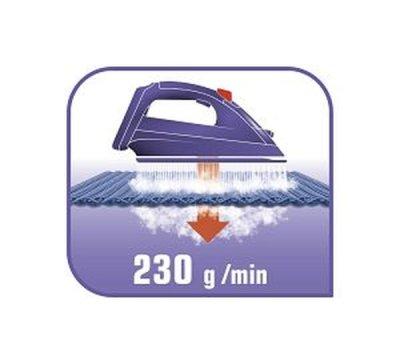 Parní ráz až 230 g/min. pro odstranění i těch nejodolnějších záhybů