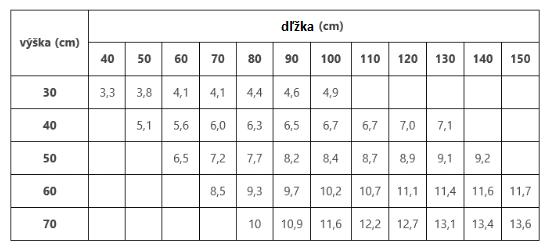 svet nádrží dotvorby tabuľky 9,0tvoria datovania vzťah görevi NAS l Yap l r