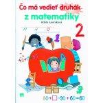 Adela Jureníková Čo má vedieť druhák z matematiky