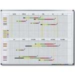 Flip-chart Legamaster