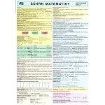 Súhrn matematiky SŠ