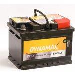 Dynamax Energy 12V 64Ah