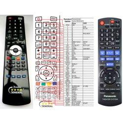 8dc4a7bcc Diaľkový ovládač General Panasonic N2QAYB000456 od 13,87 € - Heureka.sk