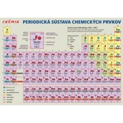 77dbc1b73 Periodická sústava chemických prvkov od 0,67 € - Heureka.sk