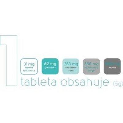 Najvyššia možná koncentrácia aktívnych látok v jedinej tablete