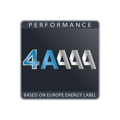Najlepšie hodnotenie a na energetickom štítku