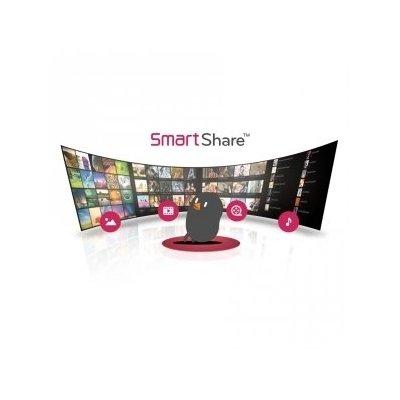 Zdieľajte všetok obsah pomocou funkcie SmartShare